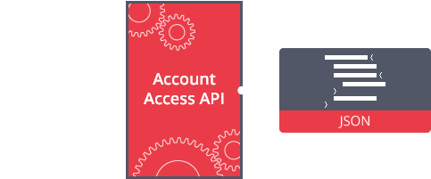Account Access API